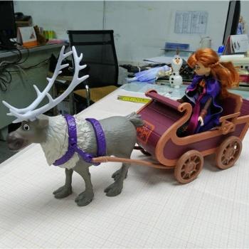 玩具验货服务、第三方验货服务、玩具品检公司