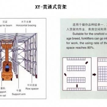 山东厂家免费规划设计贯通式货架、驶入式货架