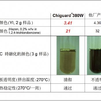 PET薄膜/光伏膜用紫外光屏蔽剂Chiguard 380W