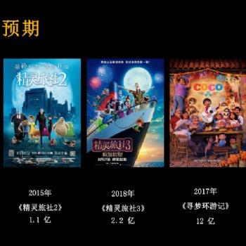 安徽徽之艺影视传媒有限公司《寻梦历险记》